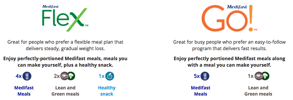 medifast-meal-plans-options