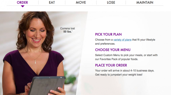 nutrisystem process how it works