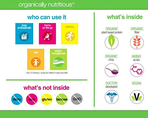 Orgain-Organic-meal replacement shake whats inside