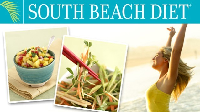 what is the south beach diet