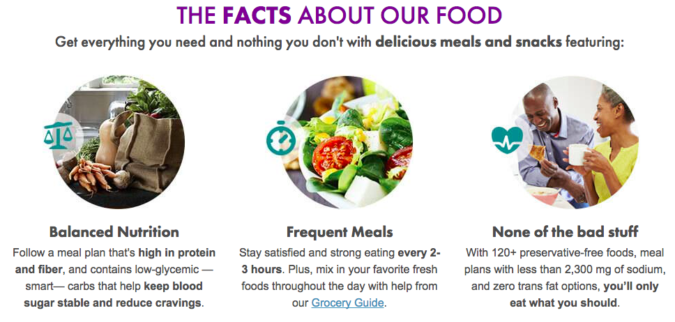 Nutrisystem Meals & Food: Overall & Details