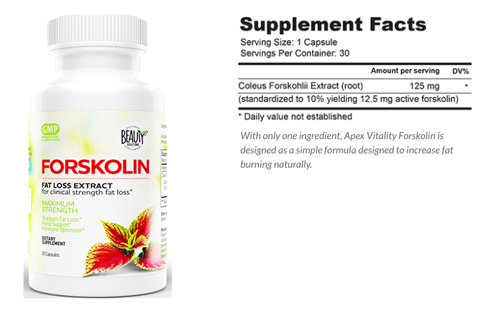 forskolin extract supplement facts