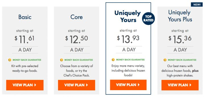 nutrisystem-for-men-cost-breakdown