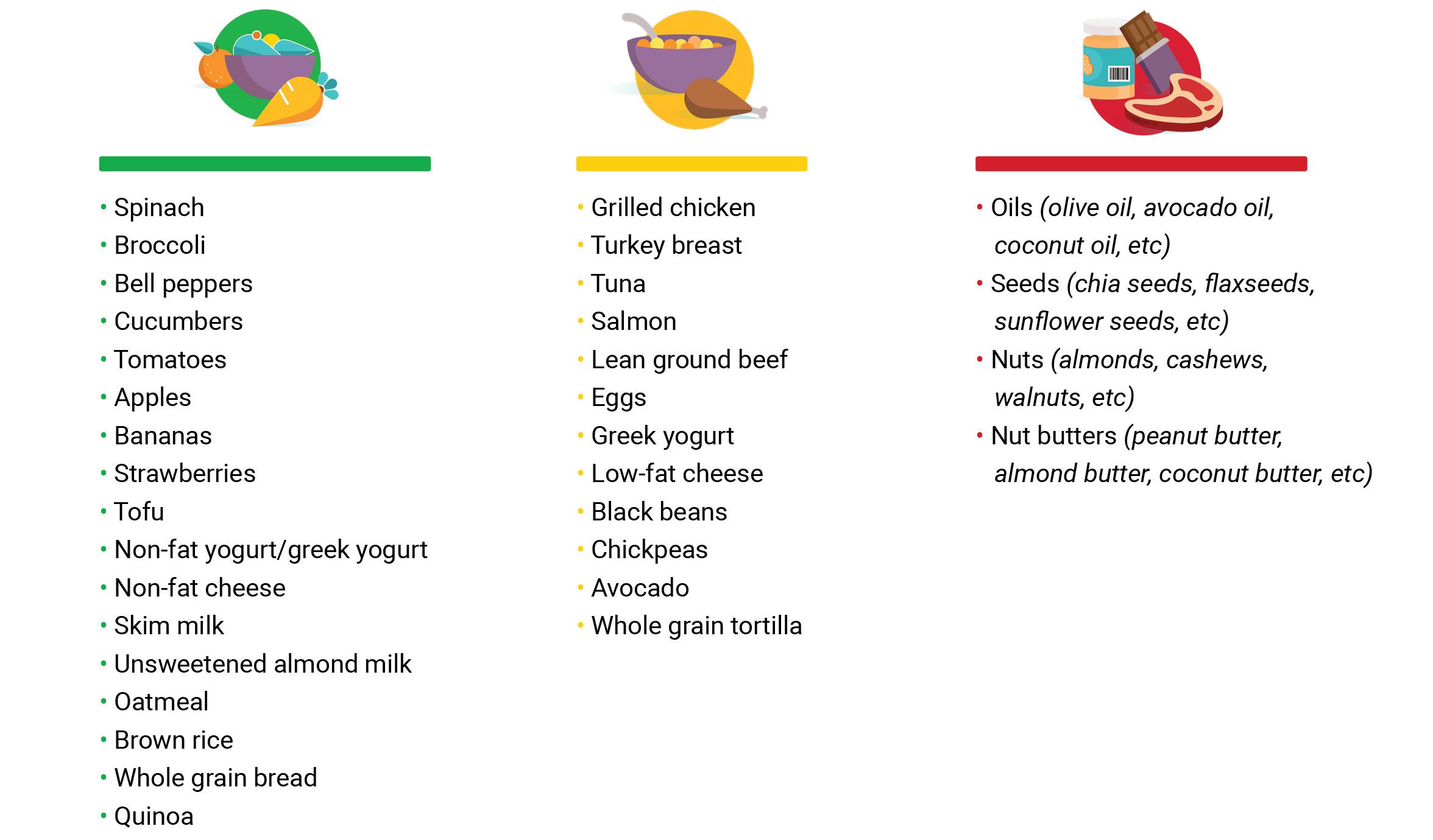 noom food color groups